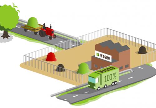 Verklaring van geen bedenkingen biomassacentrale Tweede Bloksweg | Erik Segers